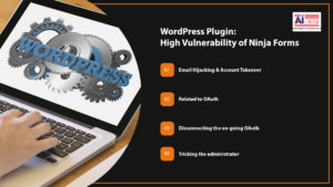 AI Council- WordPress Plugin